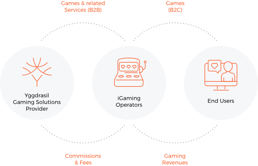 diagram-business-model