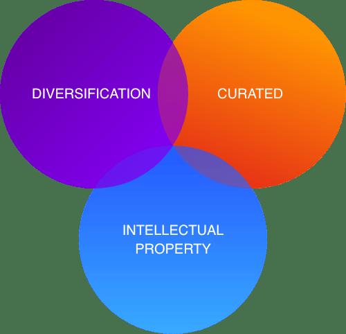 strategy-sustainability